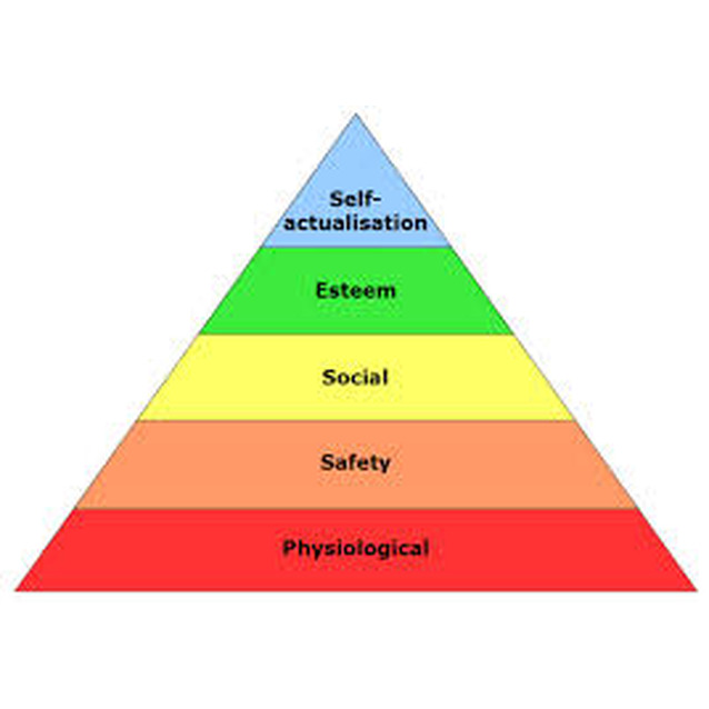 maslows hierarchy of needs research paper Free college essay maslow's hierarchy of needs maslow's hierarchy of needs dr abraham maslow developed a theory of personality that has influenced a number of.
