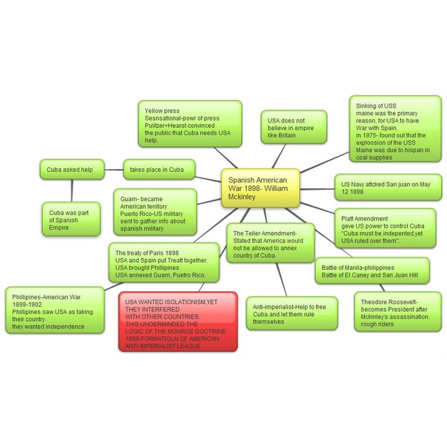 philosophy essay structure a level